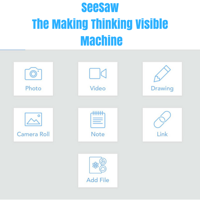 SeeSaw – The Making Thinking Visible Machine!