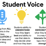 Disrupting the Students Role in the Classroom