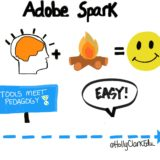 Adobe Spark: Ignite a Learning Fire in Your Classroom